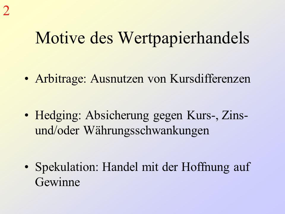 Motive des Wertpapierhandels Arbitrage: Ausnutzen von Kursdifferenzen Hedging: Absicherung gegen Kurs-, Zins- und/oder Währungsschwankungen Spekulatio