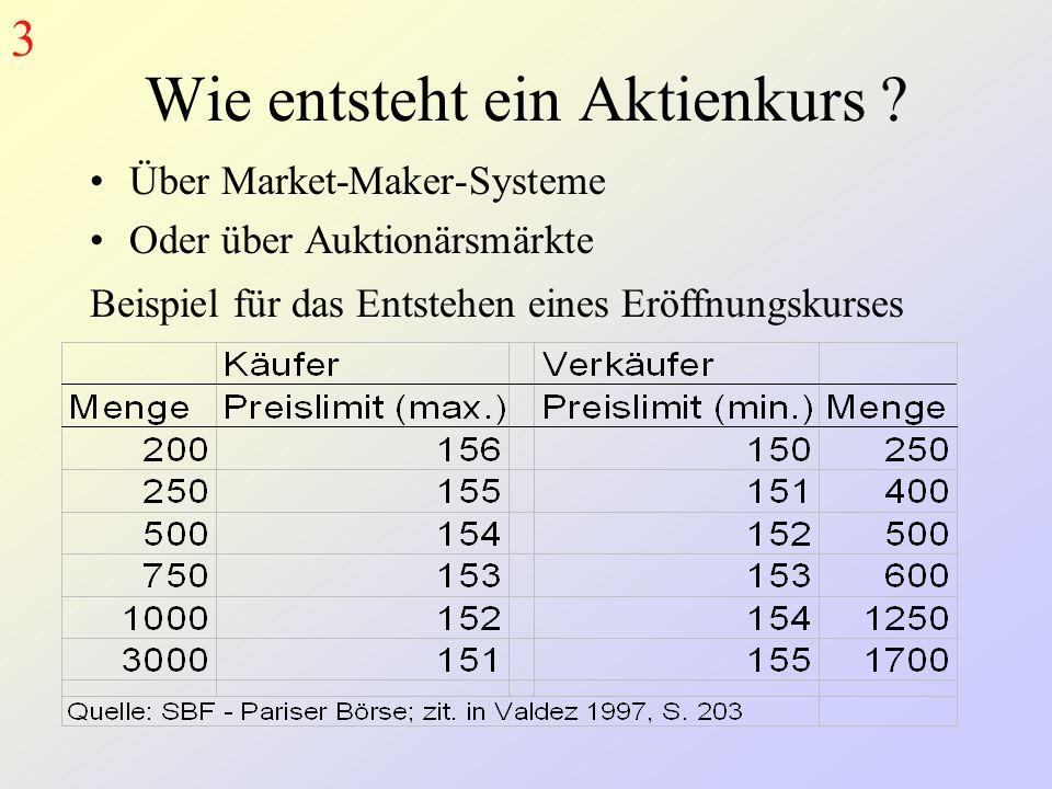 Wie entsteht ein Aktienkurs ? Über Market-Maker-Systeme Oder über Auktionärsmärkte Beispiel für das Entstehen eines Eröffnungskurses 3