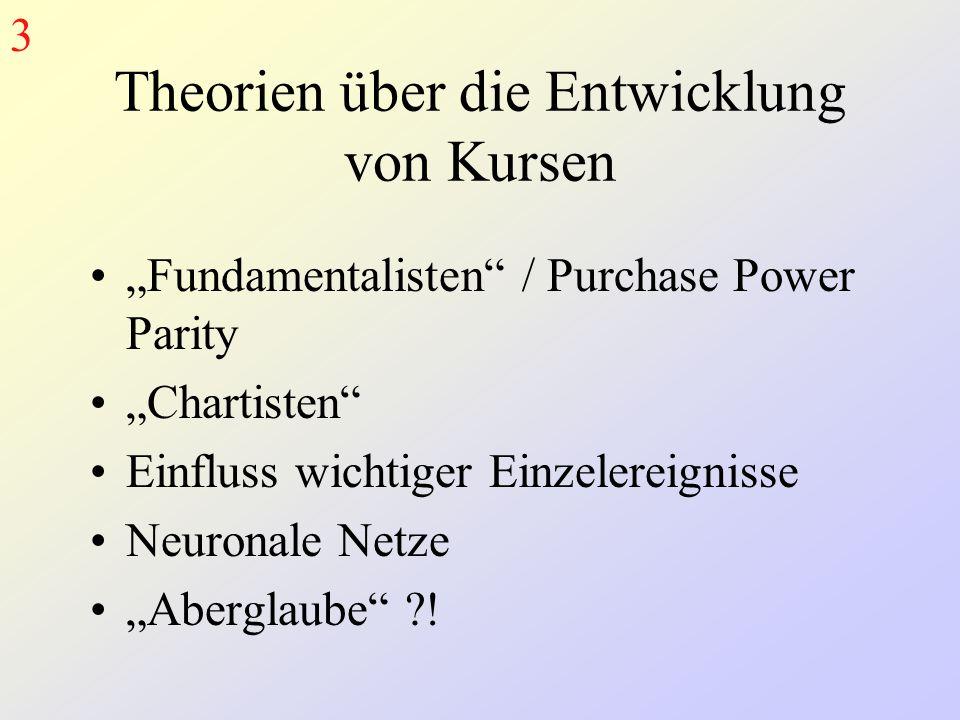 """Theorien über die Entwicklung von Kursen """"Fundamentalisten / Purchase Power Parity """"Chartisten Einfluss wichtiger Einzelereignisse Neuronale Netze """"Aberglaube ?."""