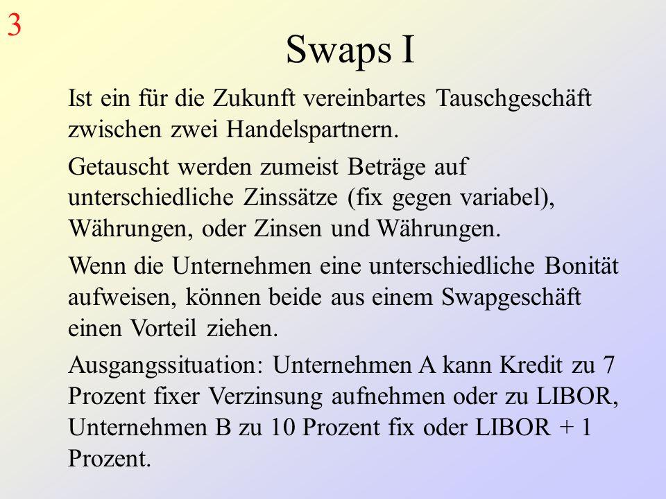 Swaps I Ist ein für die Zukunft vereinbartes Tauschgeschäft zwischen zwei Handelspartnern. Getauscht werden zumeist Beträge auf unterschiedliche Zinss