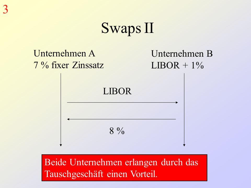 Swaps II Unternehmen A 7 % fixer Zinssatz Unternehmen B LIBOR + 1% LIBOR 8 % Beide Unternehmen erlangen durch das Tauschgeschäft einen Vorteil. 3