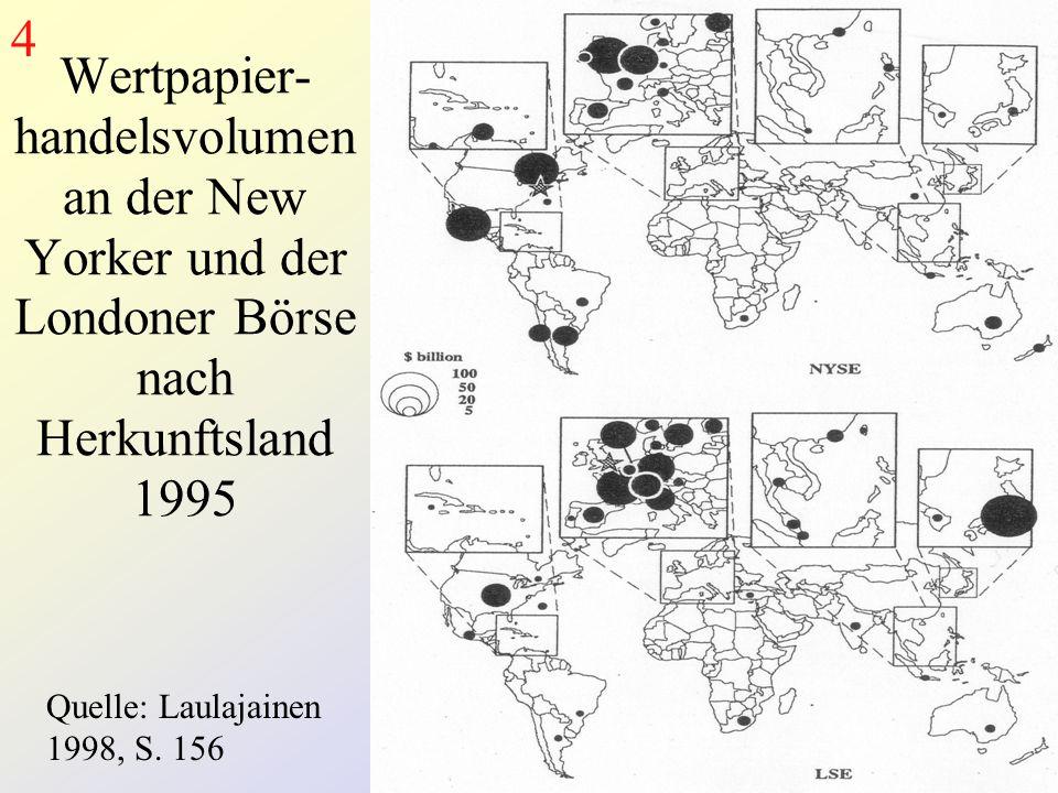 Wertpapier- handelsvolumen an der New Yorker und der Londoner Börse nach Herkunftsland 1995 Quelle: Laulajainen 1998, S.