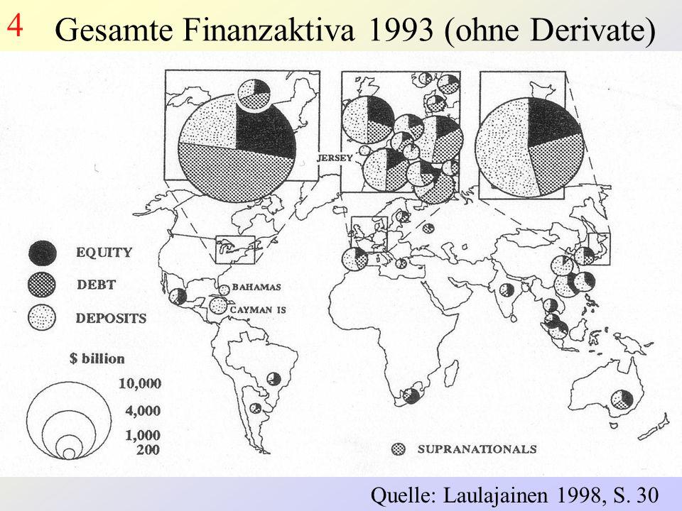 Gesamte Finanzaktiva 1993 (ohne Derivate) Quelle: Laulajainen 1998, S. 30 4