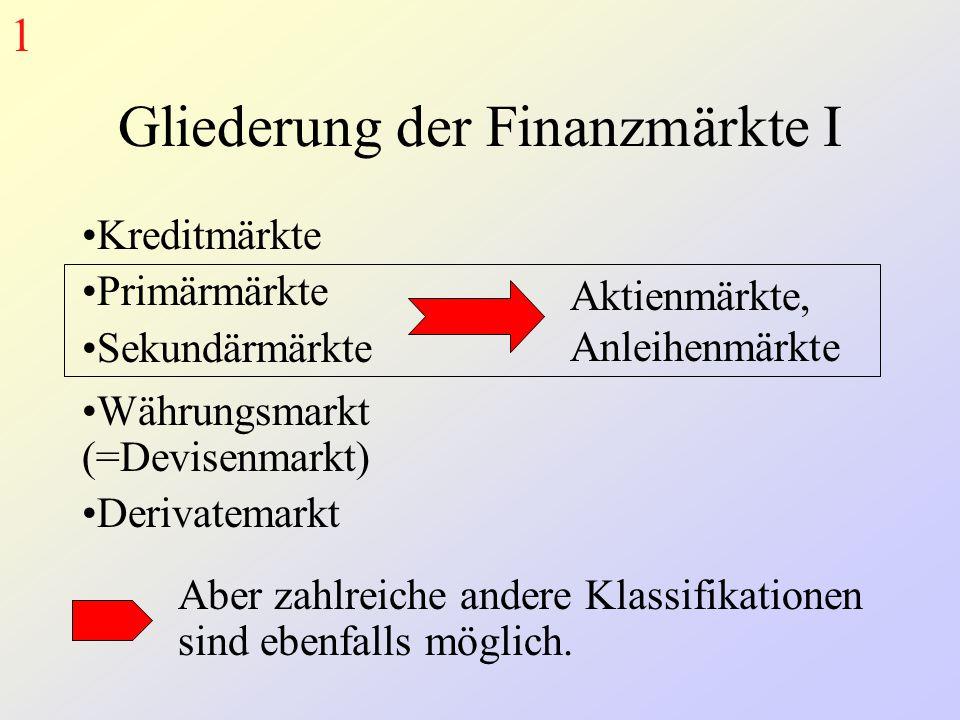 Gliederung der Finanzmärkte I Aber zahlreiche andere Klassifikationen sind ebenfalls möglich. Kreditmärkte Primärmärkte Sekundärmärkte Währungsmarkt (