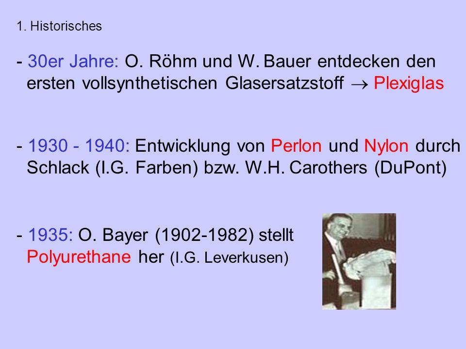 - 1930 - 1940: Entwicklung von Perlon und Nylon durch Schlack (I.G.