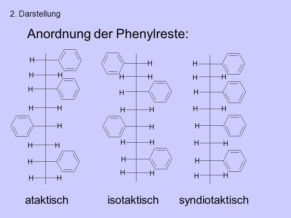 ataktisch isotaktisch syndiotaktisch 2. Darstellung Anordnung der Phenylreste: