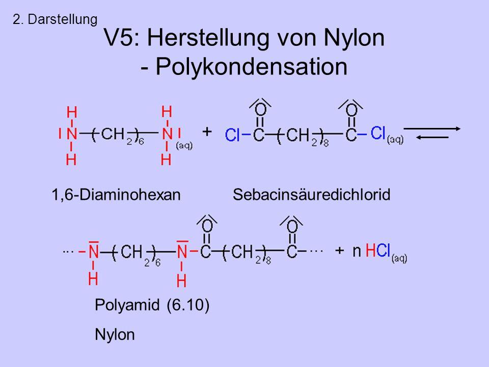 V5: Herstellung von Nylon - Polykondensation Polyamid (6.10) Nylon 1,6-Diaminohexan Sebacinsäuredichlorid + 2.