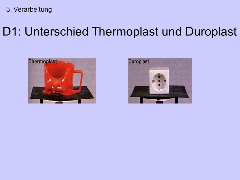 D1: Unterschied Thermoplast und Duroplast 3. Verarbeitung