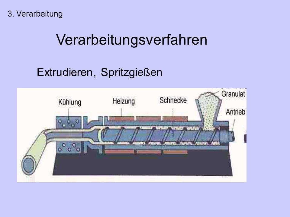 Verarbeitungsverfahren Extrudieren, Spritzgießen 3. Verarbeitung