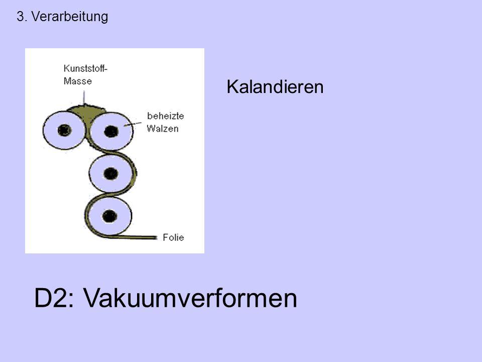 Kalandieren D2: Vakuumverformen 3. Verarbeitung