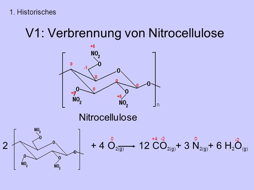 V1: Verbrennung von Nitrocellulose 1.