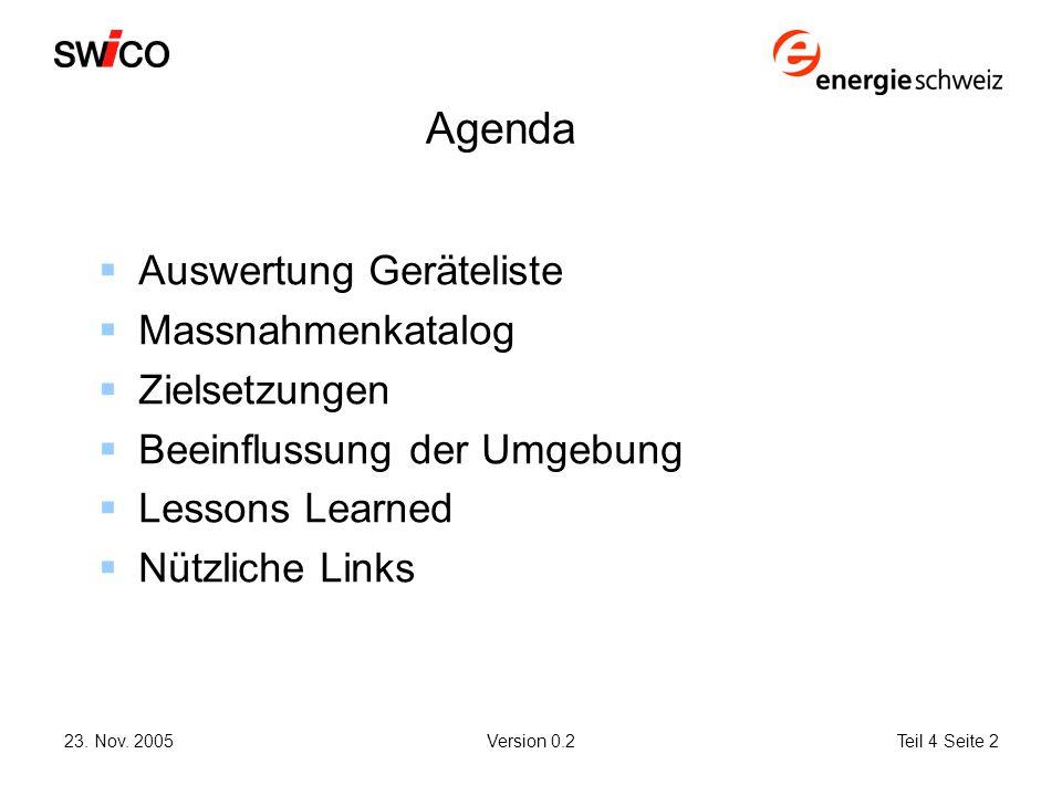 23. Nov. 2005Version 0.2Teil 4 Seite 2 Agenda  Auswertung Geräteliste  Massnahmenkatalog  Zielsetzungen  Beeinflussung der Umgebung  Lessons Lear