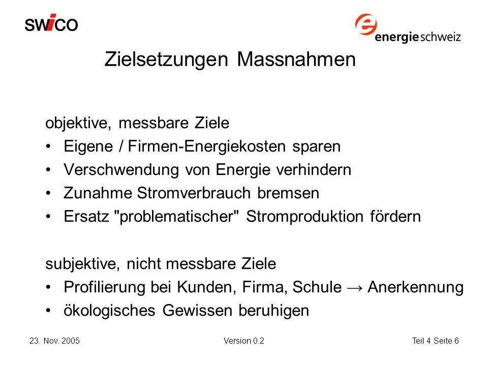 23. Nov. 2005Version 0.2Teil 4 Seite 6 Zielsetzungen Massnahmen objektive, messbare Ziele Eigene / Firmen-Energiekosten sparen Verschwendung von Energ