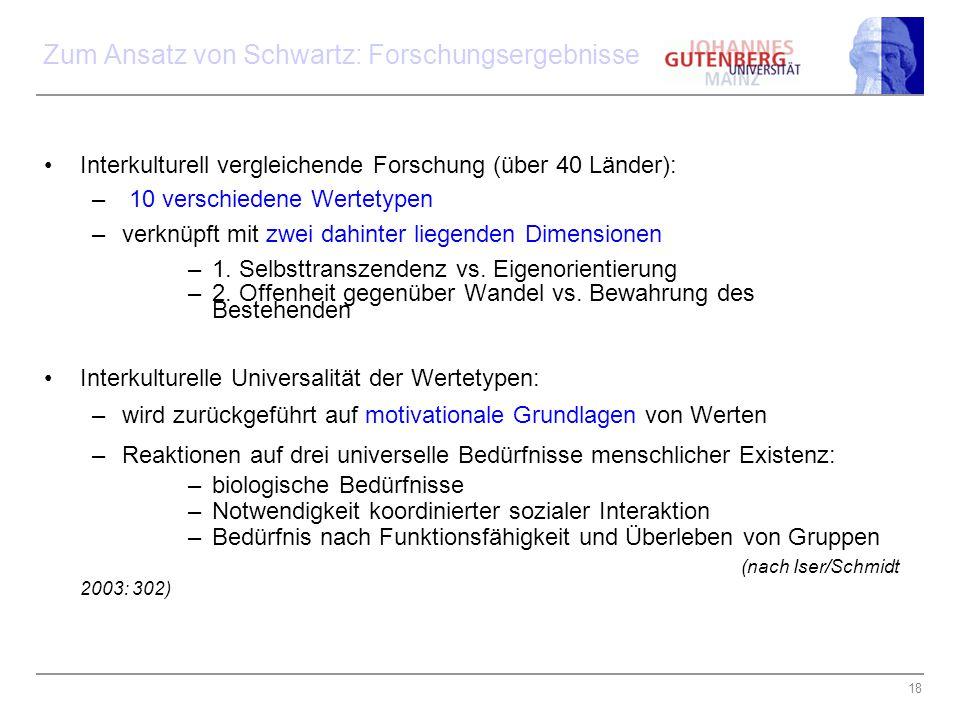 18 Zum Ansatz von Schwartz: Forschungsergebnisse Interkulturell vergleichende Forschung (über 40 Länder): – 10 verschiedene Wertetypen –verknüpft mit