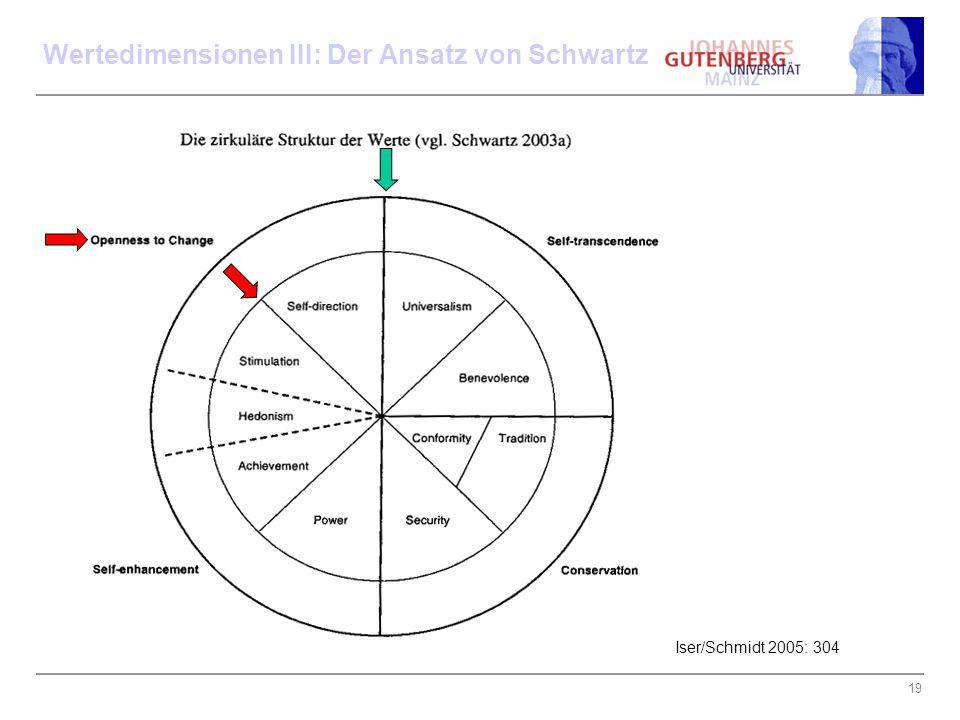 20 10 Wertetypen und ihre motivationale Grundlage Iser/Schmidt 2005: 303