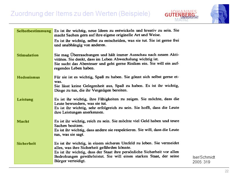 22 Zuordnung der Items zu den Werten (Beispiele) Iser/Schmidt 2005: 319
