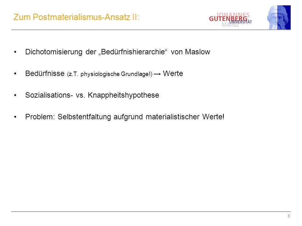"""8 Zum Postmaterialismus-Ansatz II: Dichotomisierung der """"Bedürfnishierarchie"""" von Maslow Bedürfnisse (z.T. physiologische Grundlage!) → Werte Sozialis"""