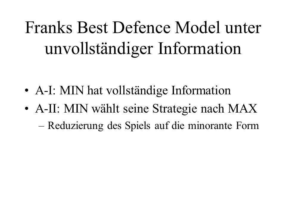 Franks Best Defence Model unter unvollständiger Information A-I: MIN hat vollständige Information A-II: MIN wählt seine Strategie nach MAX –Reduzierung des Spiels auf die minorante Form