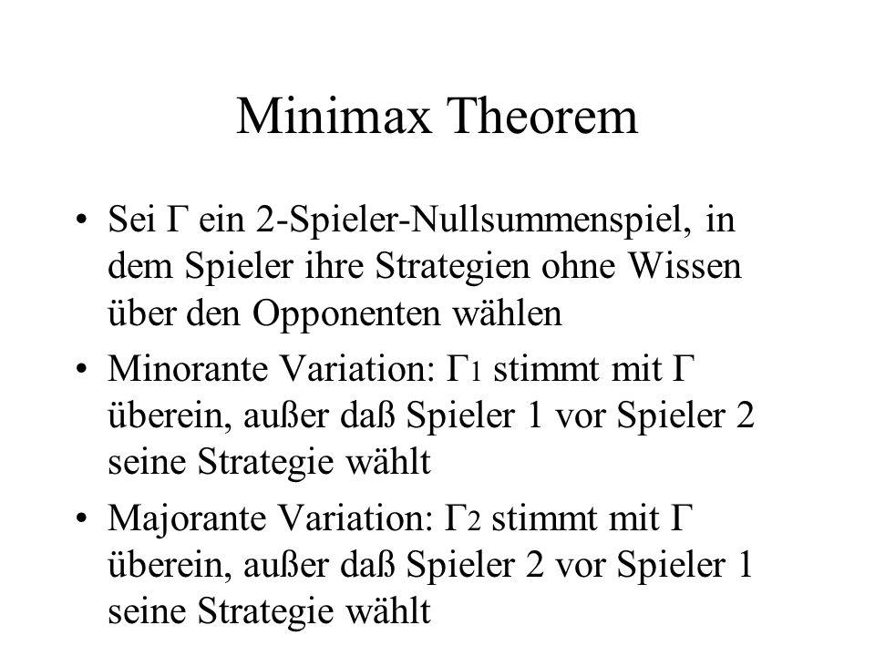 Minimax Theorem Sei Γ ein 2-Spieler-Nullsummenspiel, in dem Spieler ihre Strategien ohne Wissen über den Opponenten wählen Minorante Variation: Γ 1 stimmt mit Γ überein, außer daß Spieler 1 vor Spieler 2 seine Strategie wählt Majorante Variation: Γ 2 stimmt mit Γ überein, außer daß Spieler 2 vor Spieler 1 seine Strategie wählt