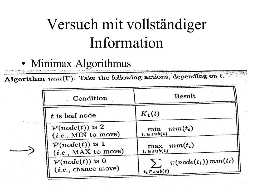 Versuch mit vollständiger Information Minimax Algorithmus