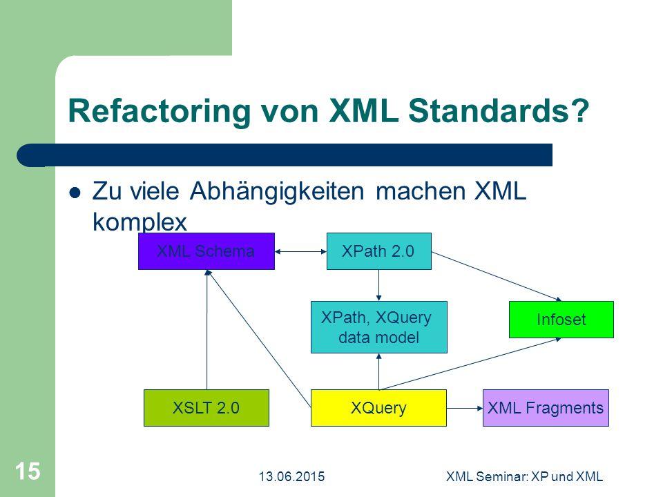 13.06.2015XML Seminar: XP und XML 15 Refactoring von XML Standards? Zu viele Abhängigkeiten machen XML komplex XPath 2.0 XSLT 2.0XQuery XML Schema XML