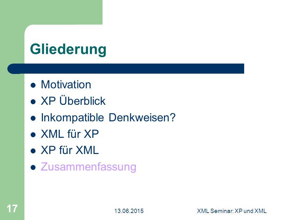 13.06.2015XML Seminar: XP und XML 17 Gliederung Motivation XP Überblick Inkompatible Denkweisen? XML für XP XP für XML Zusammenfassung