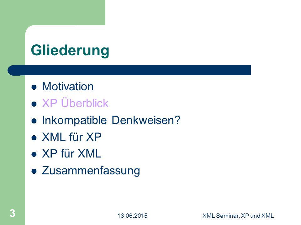 13.06.2015XML Seminar: XP und XML 3 Gliederung Motivation XP Überblick Inkompatible Denkweisen? XML für XP XP für XML Zusammenfassung