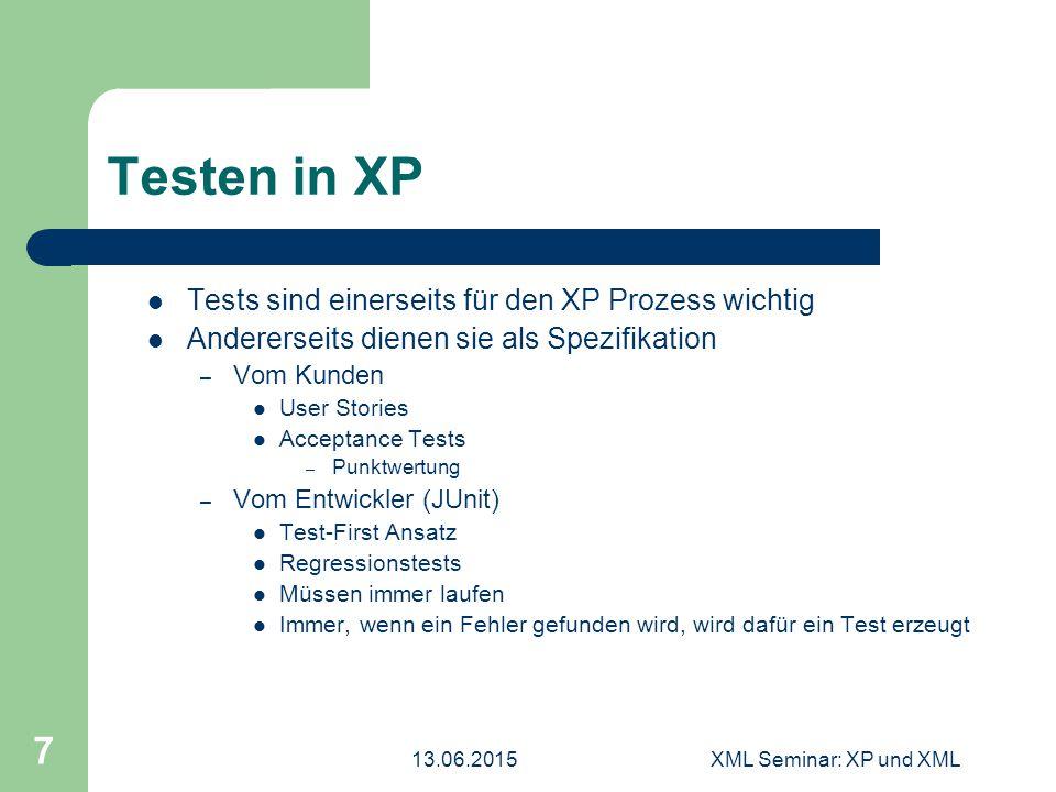 13.06.2015XML Seminar: XP und XML 7 Testen in XP Tests sind einerseits für den XP Prozess wichtig Andererseits dienen sie als Spezifikation – Vom Kund