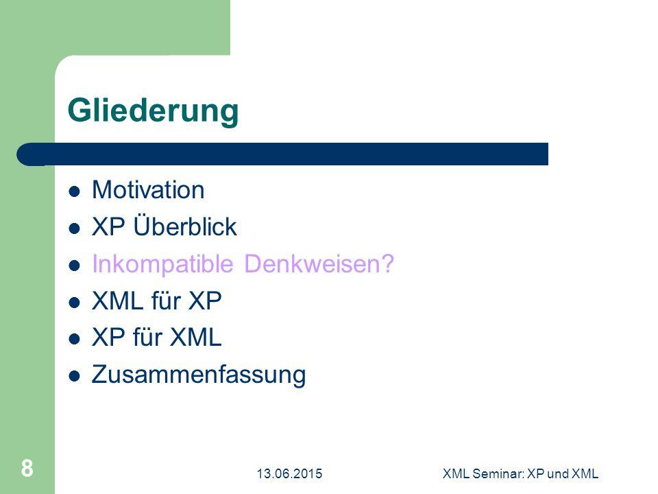 13.06.2015XML Seminar: XP und XML 8 Gliederung Motivation XP Überblick Inkompatible Denkweisen? XML für XP XP für XML Zusammenfassung