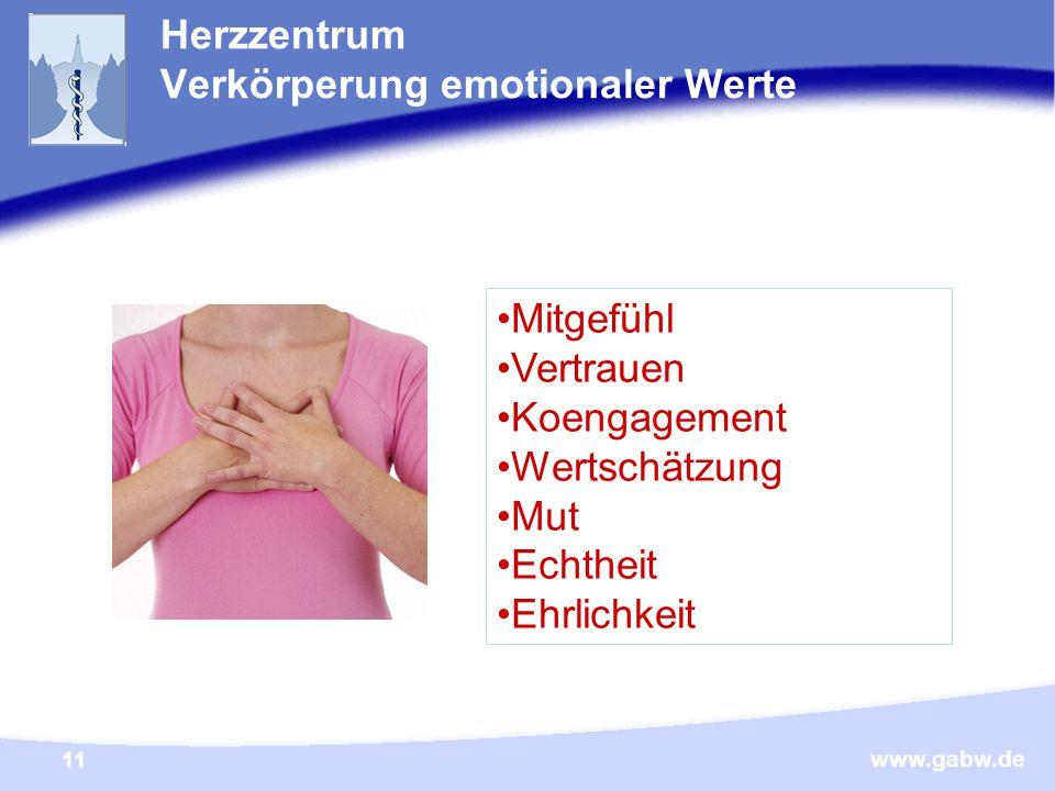 www.gabw.de 11 Herzzentrum Verkörperung emotionaler Werte Mitgefühl Vertrauen Koengagement Wertschätzung Mut Echtheit Ehrlichkeit
