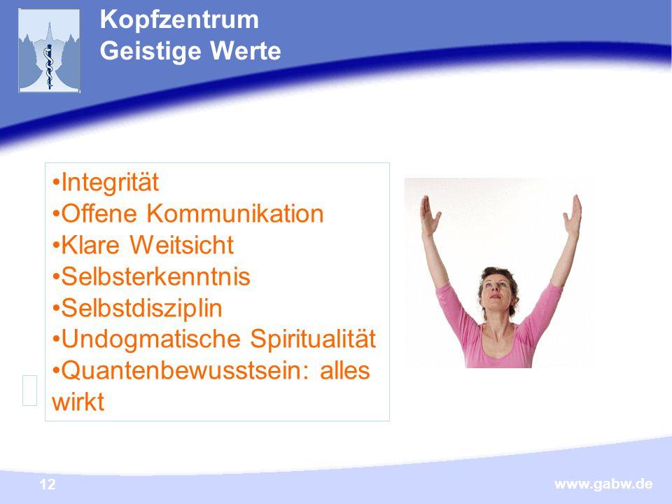www.gabw.de 12 Kopfzentrum Geistige Werte Integrität Offene Kommunikation Klare Weitsicht Selbsterkenntnis Selbstdisziplin Undogmatische Spiritualität Quantenbewusstsein: alles wirkt