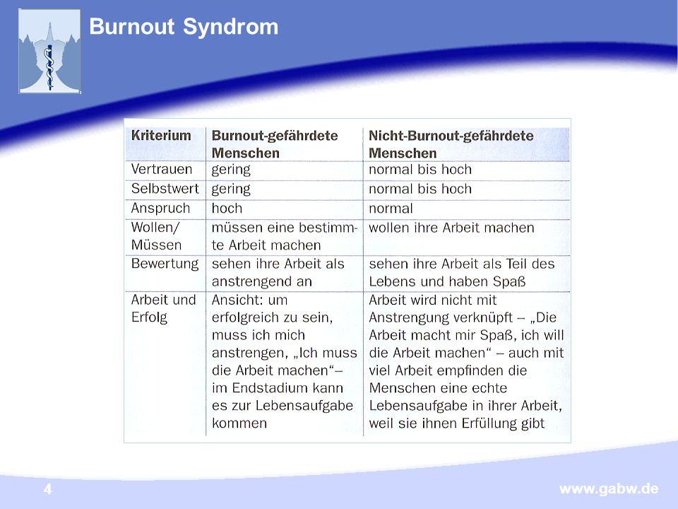 www.gabw.de 4 Burnout Syndrom