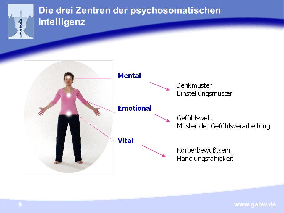 www.gabw.de 9 Die drei Zentren der psychosomatischen Intelligenz