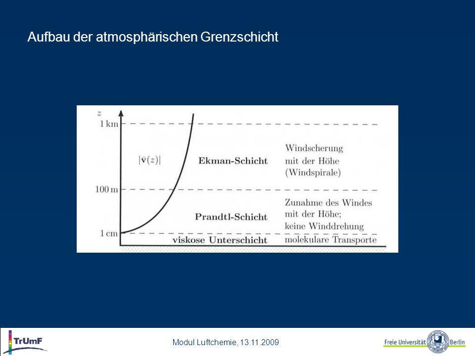 Modul Luftchemie, 13.11.2009 Aufbau der atmosphärischen Grenzschicht
