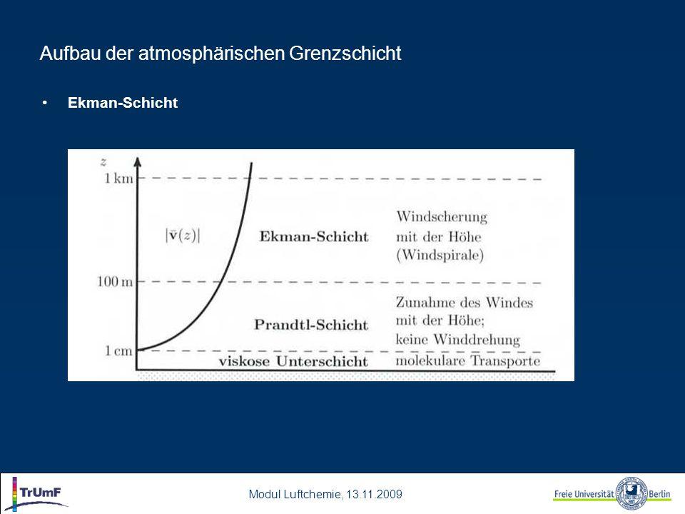 Modul Luftchemie, 13.11.2009 Aufbau der atmosphärischen Grenzschicht Ekman-Schicht