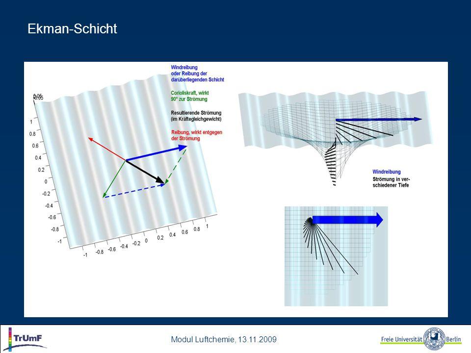 Modul Luftchemie, 13.11.2009 Ekman-Schicht