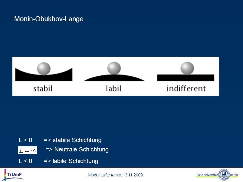 Modul Luftchemie, 13.11.2009 Monin-Obukhov-Länge L > 0 => stabile Schichtung => Neutrale Schichtung L labile Schichtung