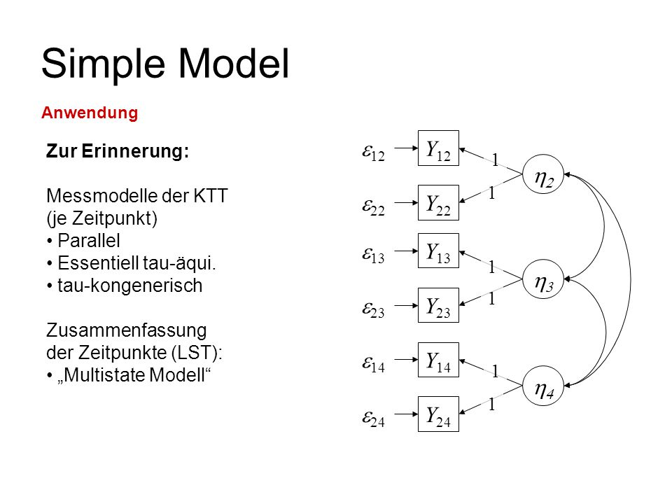 Simple Model Y 12   12 Y 22  22 1 Y 14 Y 23 Y 13   13  23  14 1 Y 24  24 1  Zur Erinnerung: Messmodelle der KTT (je Zeitpunkt) Parallel Essentiell tau-äqui.