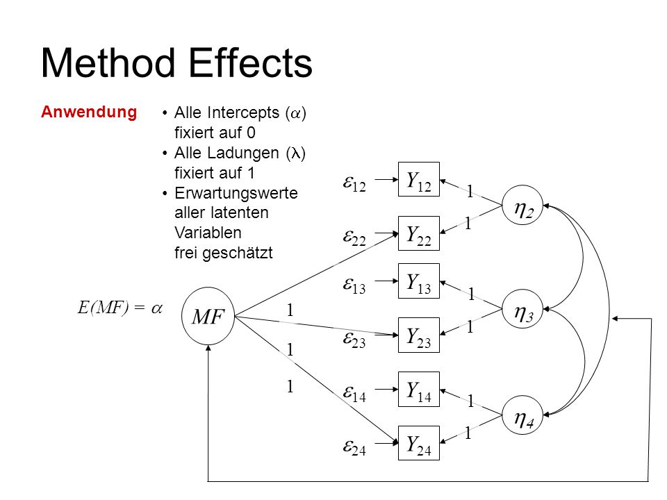 Method Effects Y 12  Y 22 1 1 Y 14 Y 23 Y 13  1 Y 24 1 1 1  MF  12  22  13  23  14  24 1 1 1 E(MF) =  Anwendung Alle Intercepts ( 