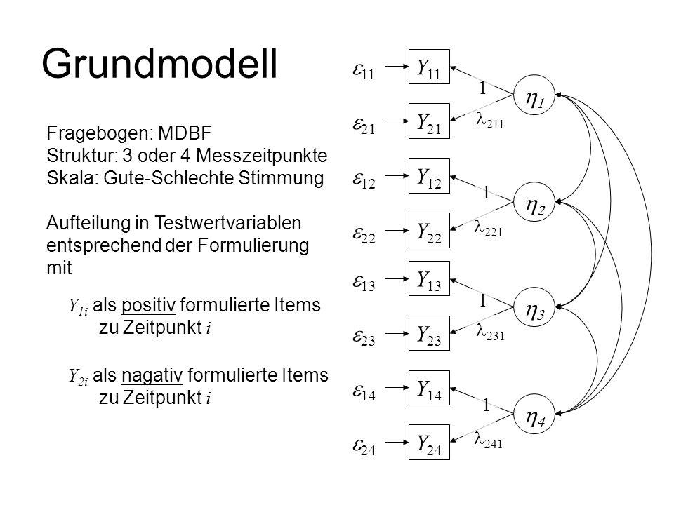 Method Effects Y 12  Y 22 1 1 Y 14 Y 23 Y 13  1 Y 24 1 1 1  MF  12  22  13  23  14  24 1 1 1 E(MF) =  Anwendung Alle Intercepts (  ) fixiert auf 0 Alle Ladungen ( ) fixiert auf 1 Erwartungswerte aller latenten Variablen frei geschätzt
