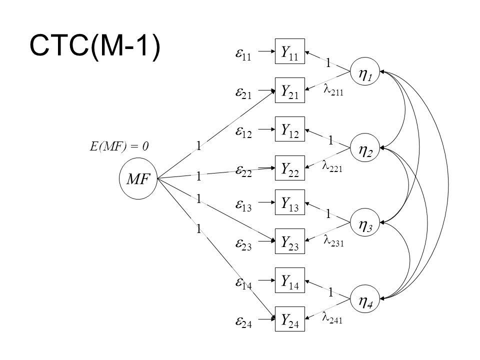 Method Effects Y 12 Y 21 Y 11  1 Y 22  211 1  221  Y 14 Y 23 Y 13  1 Y 24  231 1  241  MF  11  21  12  22  13  23  14  24 1    E(MF) = 