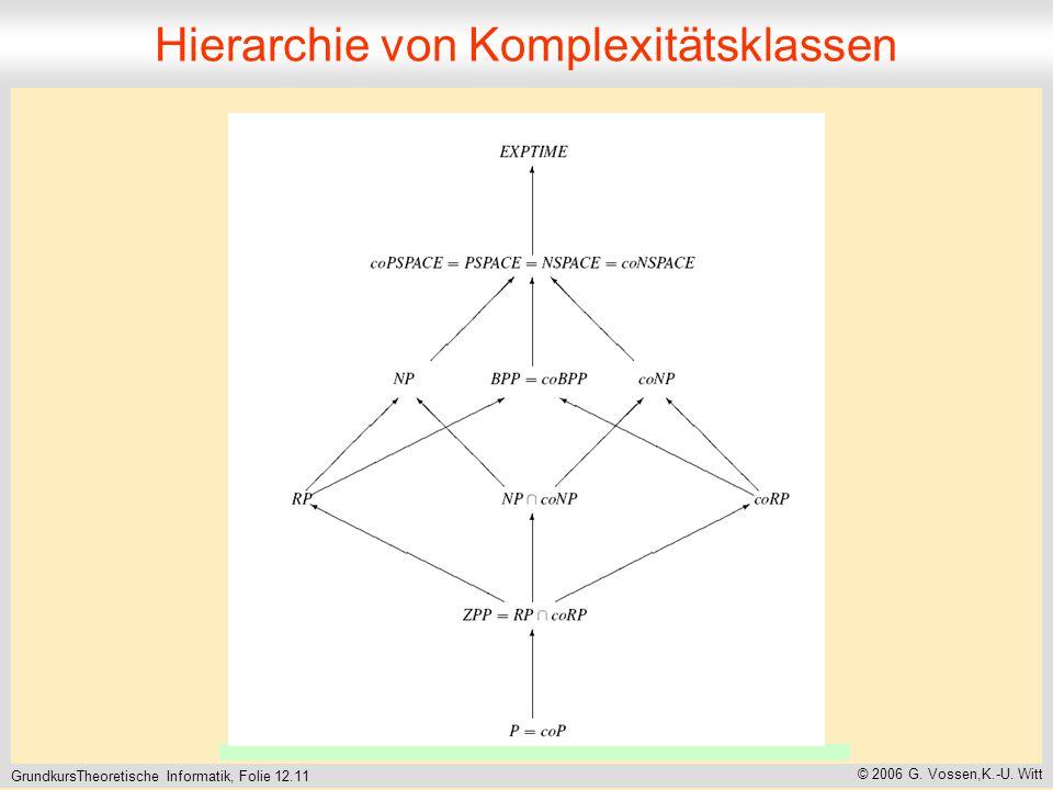 GrundkursTheoretische Informatik, Folie 12.11 © 2006 G.