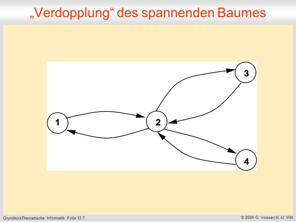 GrundkursTheoretische Informatik, Folie 12.7 © 2006 G.