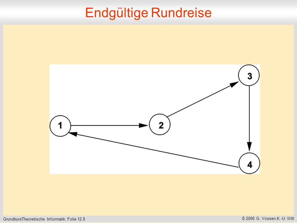 GrundkursTheoretische Informatik, Folie 12.8 © 2006 G. Vossen,K.-U. Witt Endgültige Rundreise