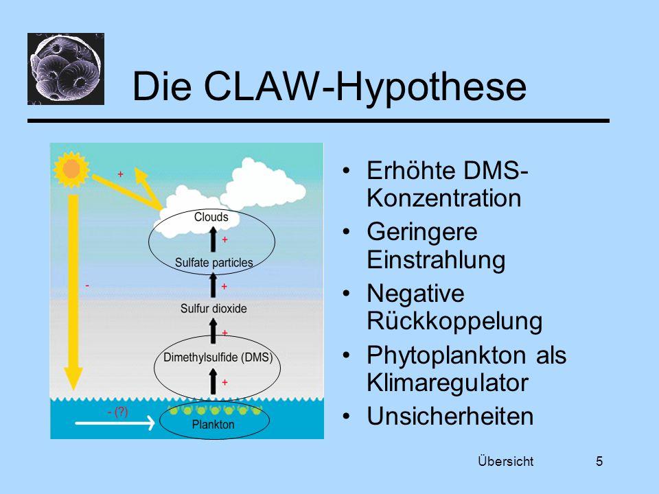 Übersicht5 Die CLAW-Hypothese Erhöhte DMS- Konzentration Geringere Einstrahlung Negative Rückkoppelung Phytoplankton als Klimaregulator Unsicherheiten