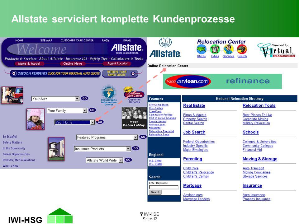  IWI-HSG Seite 12 IWI-HSG Allstate serviciert komplette Kundenprozesse