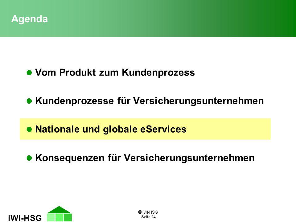  IWI-HSG Seite 14 IWI-HSG l Vom Produkt zum Kundenprozess l Kundenprozesse für Versicherungsunternehmen l Nationale und globale eServices l Konsequenzen für Versicherungsunternehmen Agenda