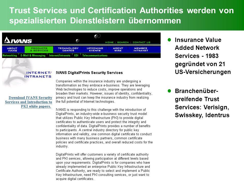  IWI-HSG Seite 17 IWI-HSG Trust Services und Certification Authorities werden von spezialisierten Dienstleistern übernommen l Insurance Value Added Network Services - 1983 gegründet von 21 US-Versicherungen l Branchenüber- greifende Trust Services: Verisign, Swisskey, Identrus
