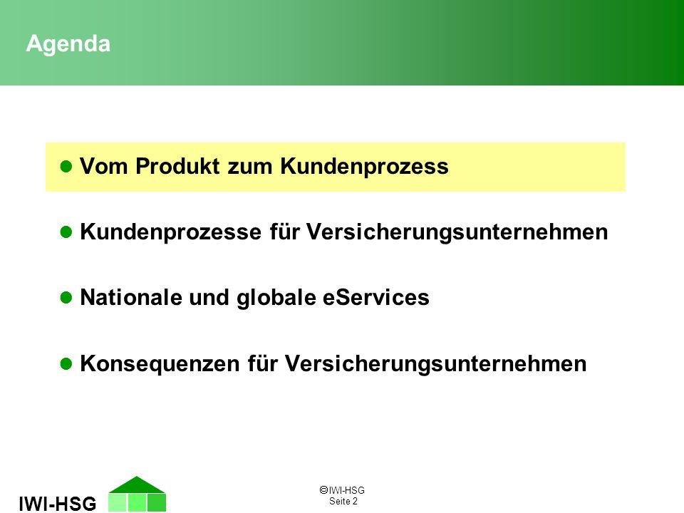  IWI-HSG Seite 2 IWI-HSG l Vom Produkt zum Kundenprozess l Kundenprozesse für Versicherungsunternehmen l Nationale und globale eServices l Konsequenzen für Versicherungsunternehmen Agenda