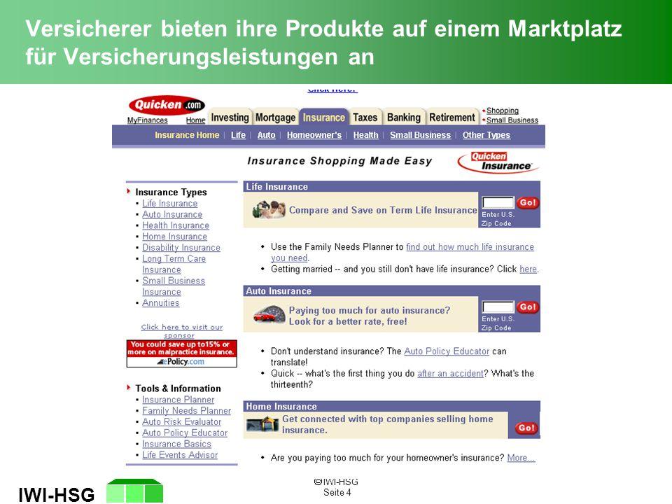  IWI-HSG Seite 4 IWI-HSG Versicherer bieten ihre Produkte auf einem Marktplatz für Versicherungsleistungen an